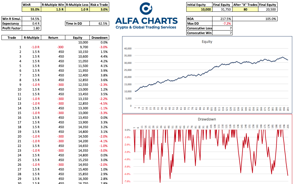 Simulador-Estrategia-Alfa-Charts