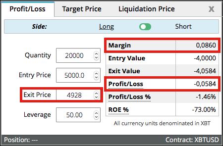 apalancamiento-bitmex-3-precio de liquidación