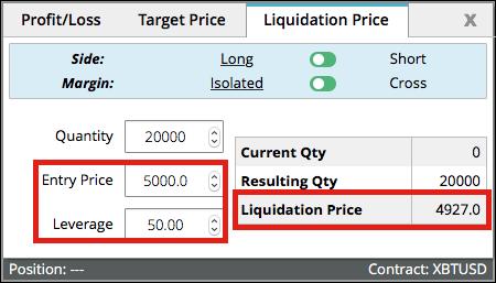 apalancamiento-bitmex-2-precio de liquidación