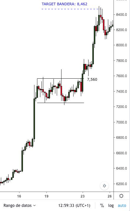 alfa-charts-trading